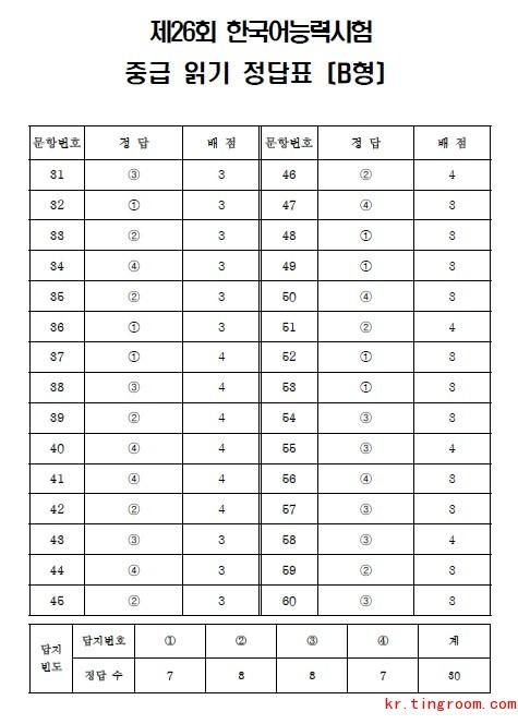 26届TOPIK答案 26届TOPIK中级答案 26届TOPIK中级阅读