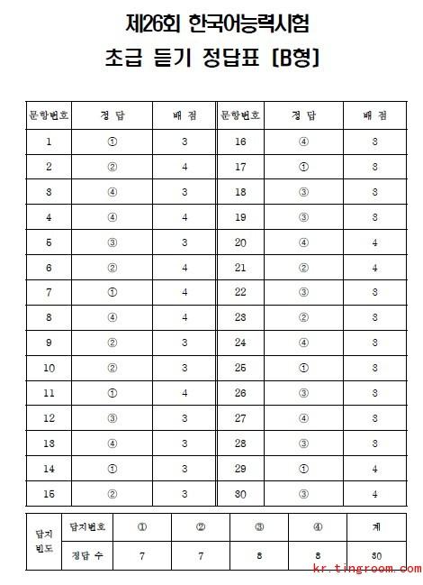 26届TOPIK答案 26届TOPIK初级答案 26届TOPIK初级听力
