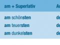 朗文簡明德語語法 Der Superlativ