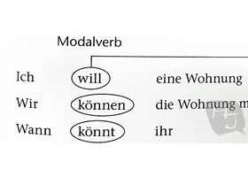 柏林廣場新版A1:第8課 房間廚房浴室 情態動詞wollen和k?nnen