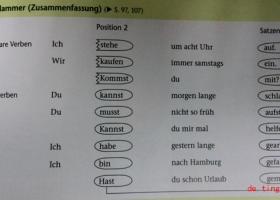 柏林廣場新版A1:第10課 我在XX工作 句子結構和情態動詞müssen的用法