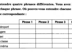 法语DELF考试全攻略A1 et A2-Identifier un lieu un itinéraire4