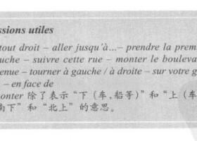 法语DELF考试全攻略A1 et A2-识别地点或路线 技巧3