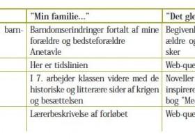 丹麦语泛读之如何让孩子们在学校里学到更多89