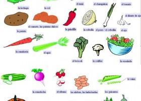 【西語常用詞匯】蔬菜