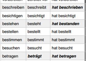 走遍德国A1动词:带有不可分前缀
