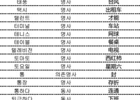 topik初级词汇官方版(图文)三十六