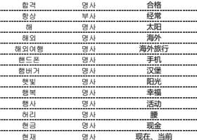 topik初级词汇官方版(图文)三十八