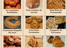 法国的那些面包和甜点 2