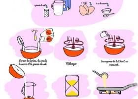 Crêpe 可丽饼做法