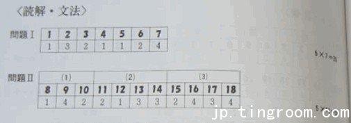 日语考试:2005年日语能力考试1级