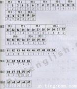 日語考試:2005年日語能力考試2級真題(1)