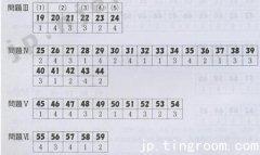 日語考試:2005年日語能力考試2級真題(3)