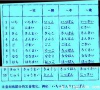 日语语法:日本语能力考试四级语法详解(78)