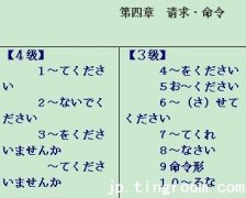 日語三級語法:14、請求