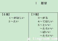 日语三级语法:17、愿望