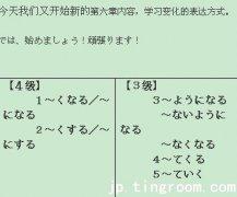 日語三級語法:20、變化