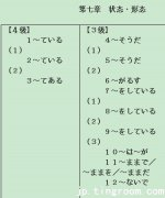 日語三級語法:22、狀態.形態