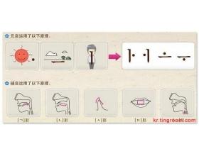 韩国语入门教程