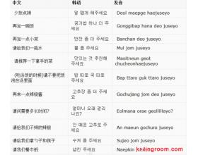 韩语词汇:韩国点菜常用韩语
