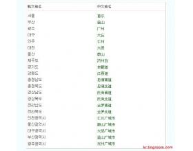 韩语词汇:-韩国地名词汇