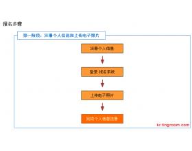韩语考试:参加考试报名步骤
